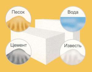 gazobeton technologiya izgotovlenija_Технология изготовления газобетона