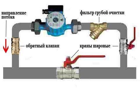 Как самому установить циркуляционный насос отопления